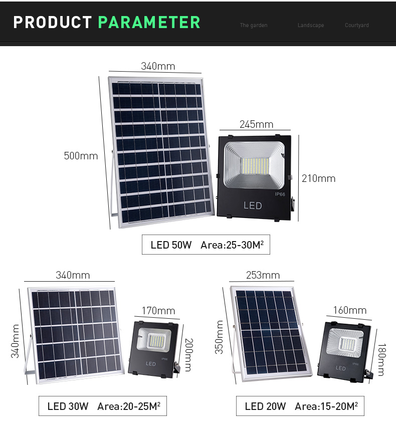 Pat Hei Gate Hardware long working life Solar Flood Light get latest price for buyer-1