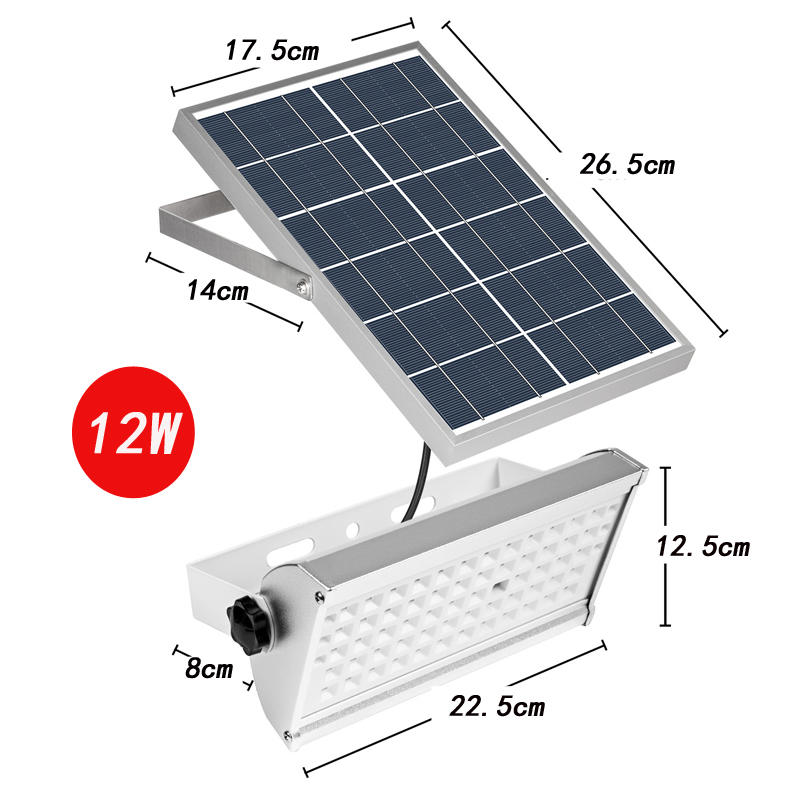 OEM ODM Solar Panel Light small large-scale production enterprises for door-1